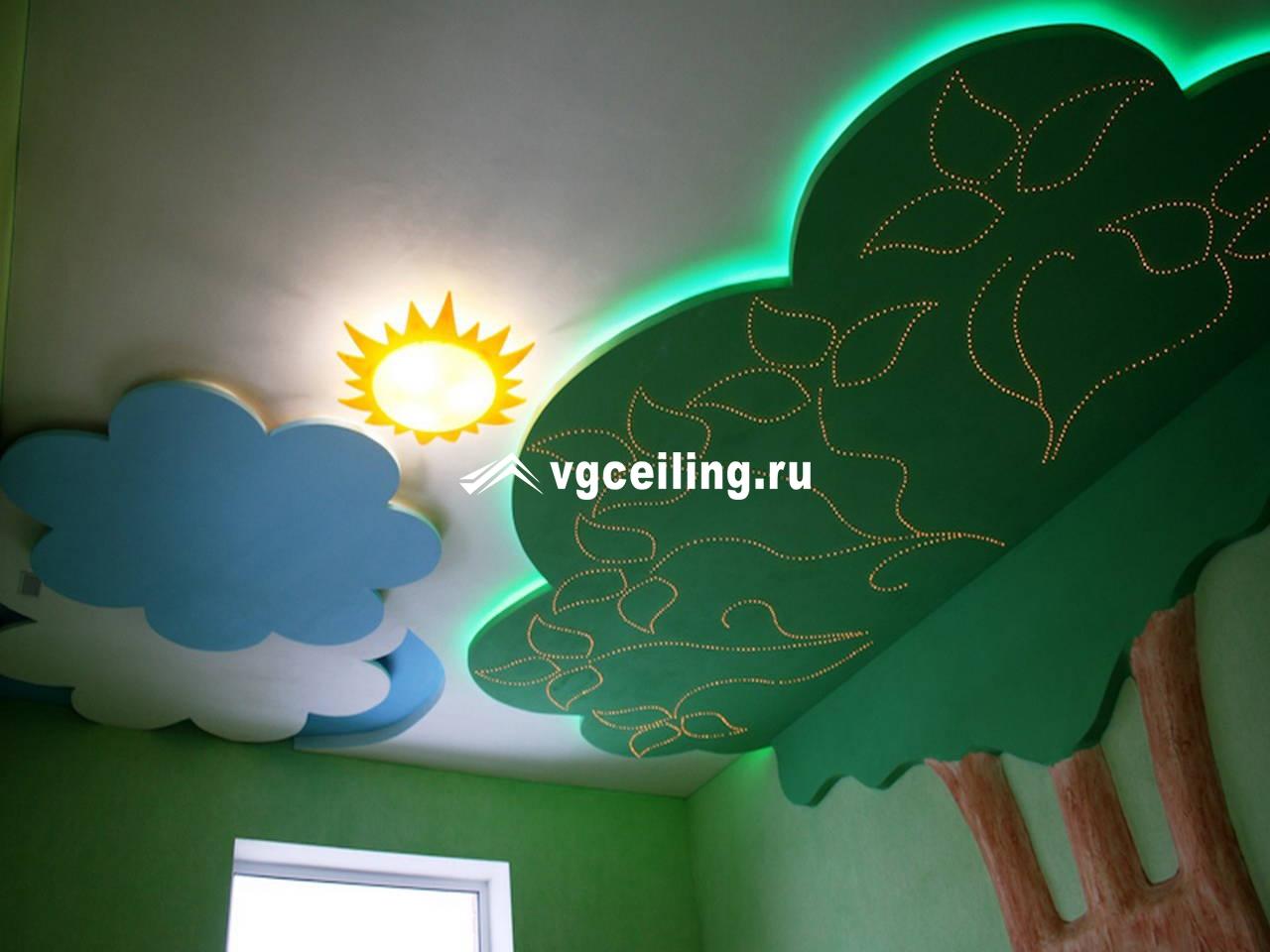 Рисунок на потолке в детскую своими руками